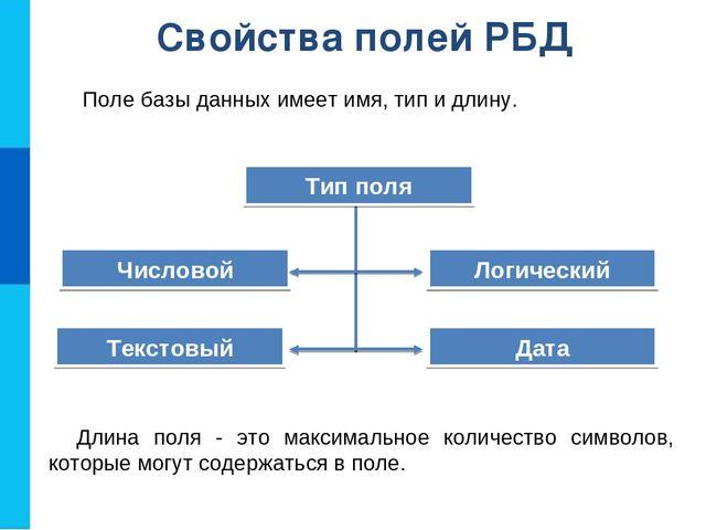 Свойства полей РБД Числовой Текстовый Логический Дата Тип поля Длина поля - э...