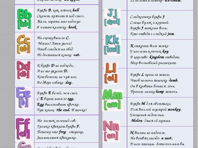 Стих для маленьких на английском