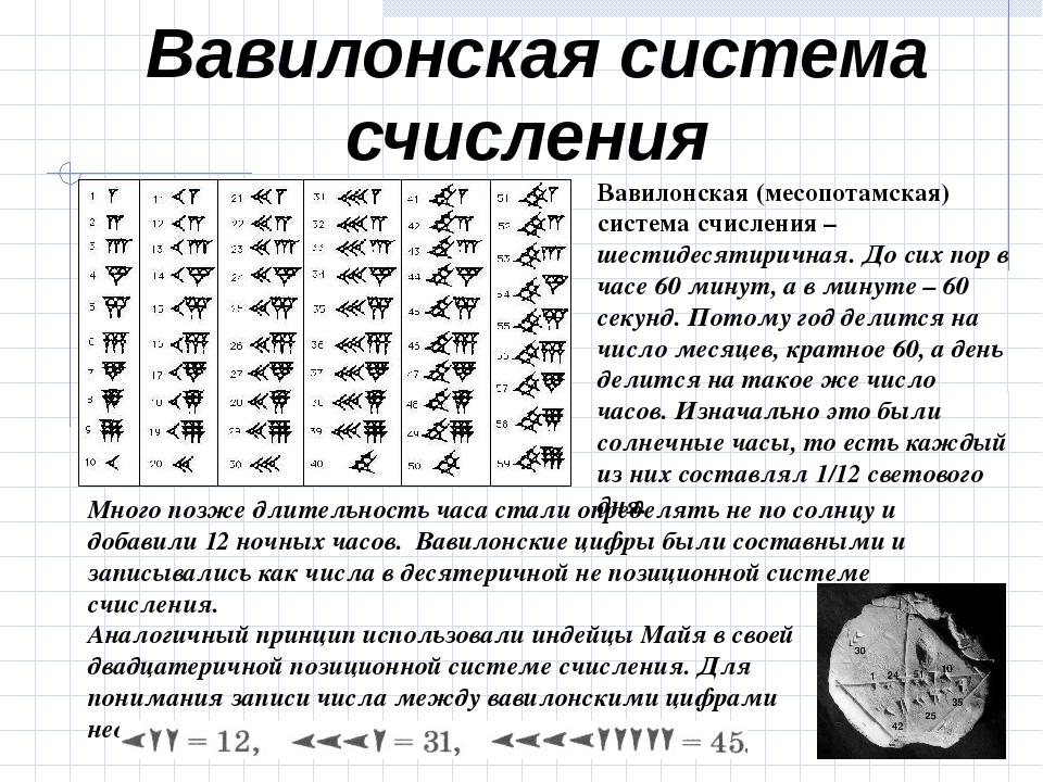 увидеть картинки вавилонской системы счисления каждым