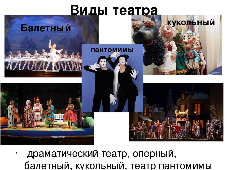 Картинки с видами театра