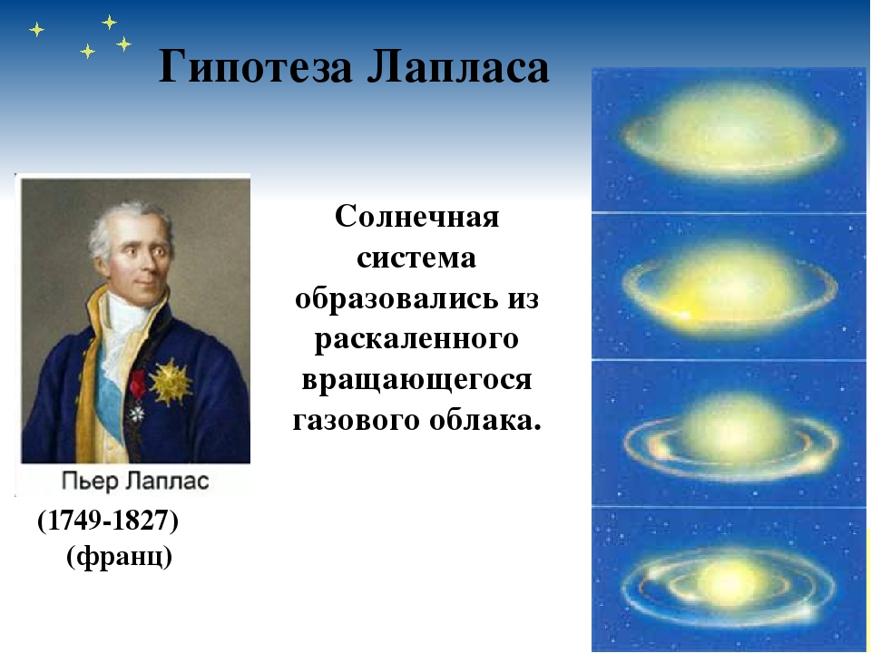 этим картинки гипотеза канта-лапласа эфире