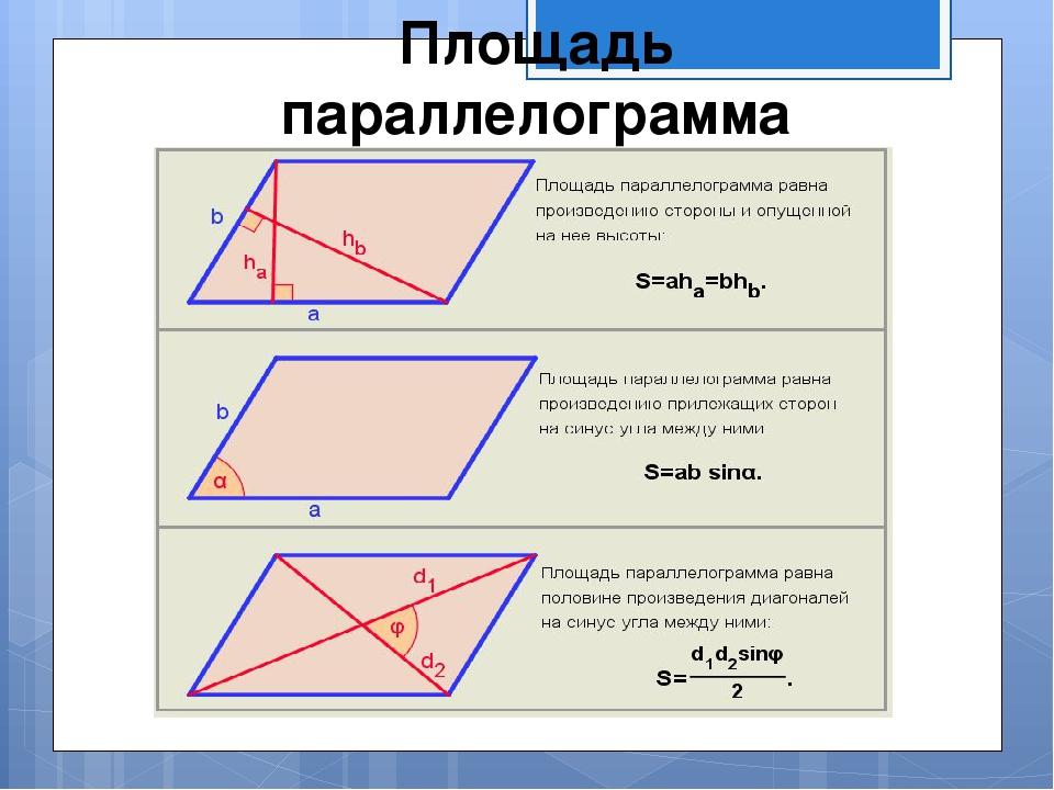 Гдз площадь параллелограмма