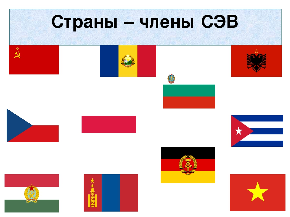 Страны – члены СЭВ