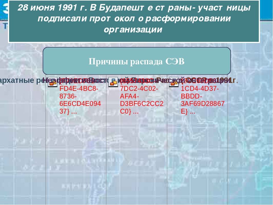 28 июня 1991 г. В Будапеште страны- участницы подписали протокол о расформиро...