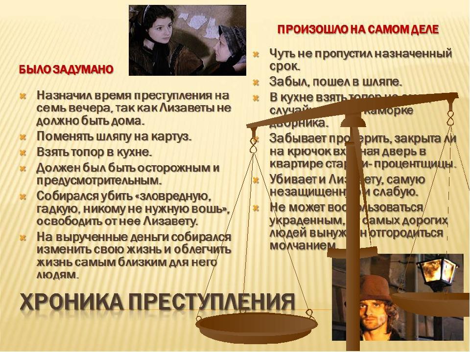 an analysis of dostoevskys character by the name of raskolnikov A psychological analysis of the character of raskolnikov in crime and punishment, a novel by fyodor dostoevsky.