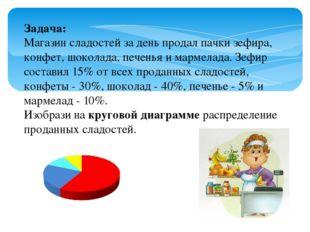 Задача: Магазин сладостей за день продал пачки зефира, конфет, шоколада, пече