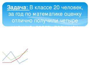 Задача: В классе 20 человек, за год по математике оценку отлично получили чет