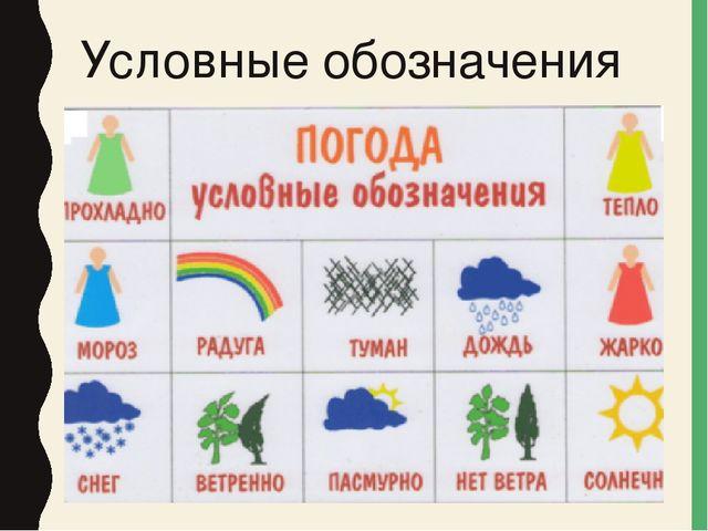 Условные обозначения картинки для детей