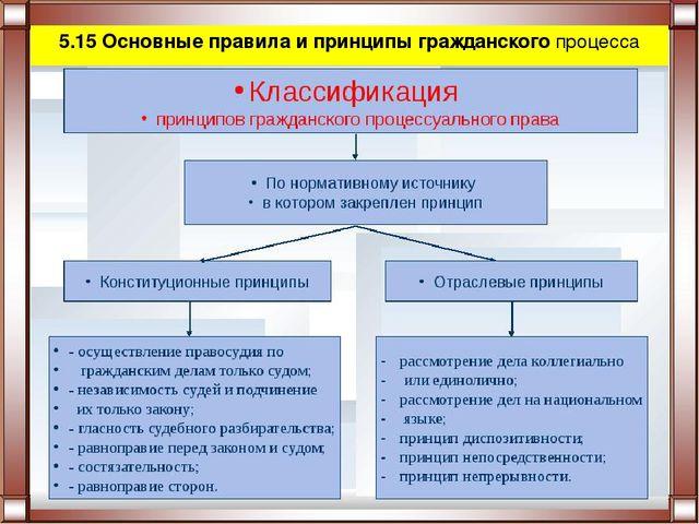 Коллегии министерства культуры Новосибирской области