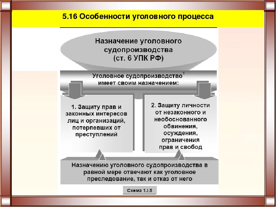 Шпаргалка понятие и назначение уголовного процесса. уголовно – процессуальные правоотношения