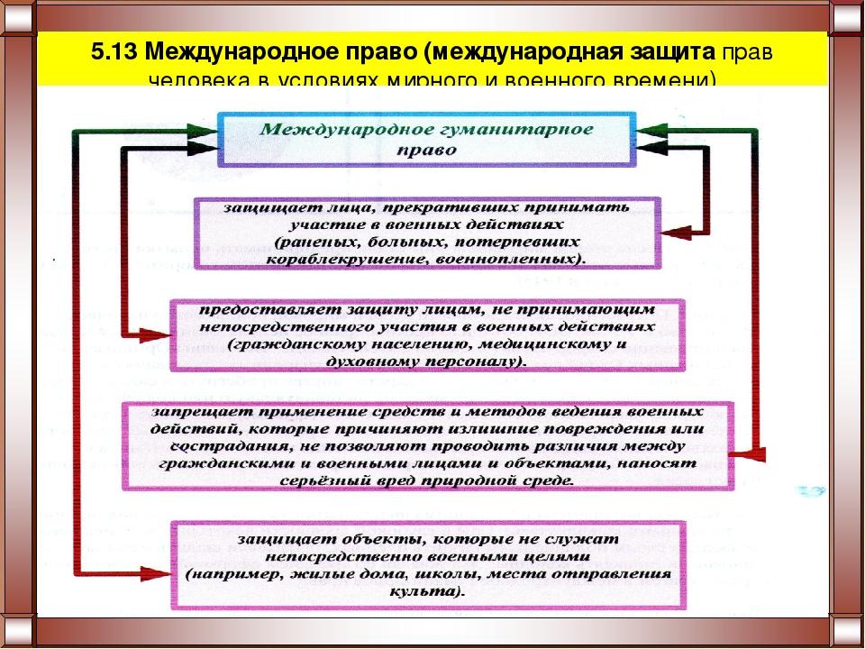 Заявление о регистрации права собственности образец как писать