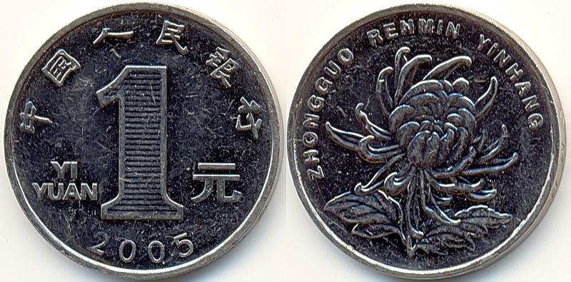 Курс продажи валюты комсомольск на амуре