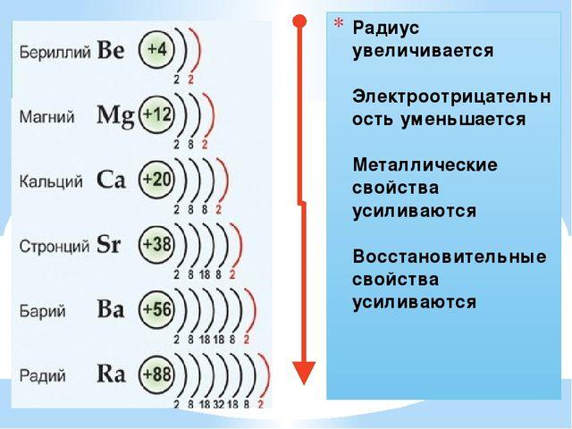 Радиус увеличивается Электроотрицательность уменьшается Металлические свойств...