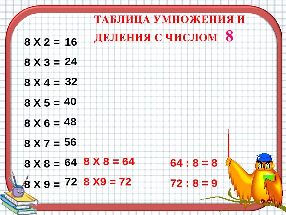 10 таблицы для умножения опорное число