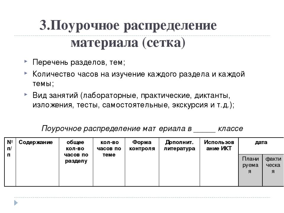 3.Поурочное распределение материала (сетка) Перечень разделов, тем; Количеств...