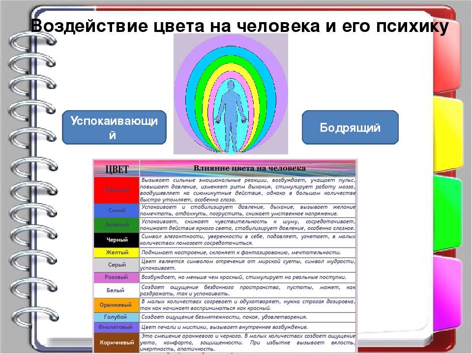 Цветовое воздействие на человека