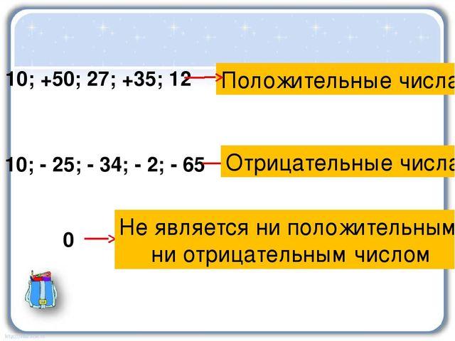 Числа в моем городе / селе: итоги фотоконкурса