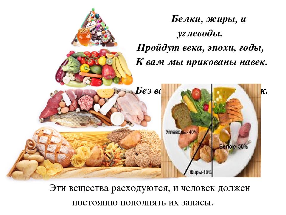 чтение таблицы в картинках углеводы жиры белки фото определённые движения для