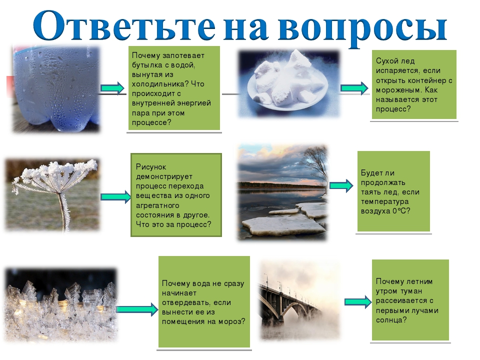 хотите, чтобы объясните почему сухой лед при обычной температуре испаряется вектор