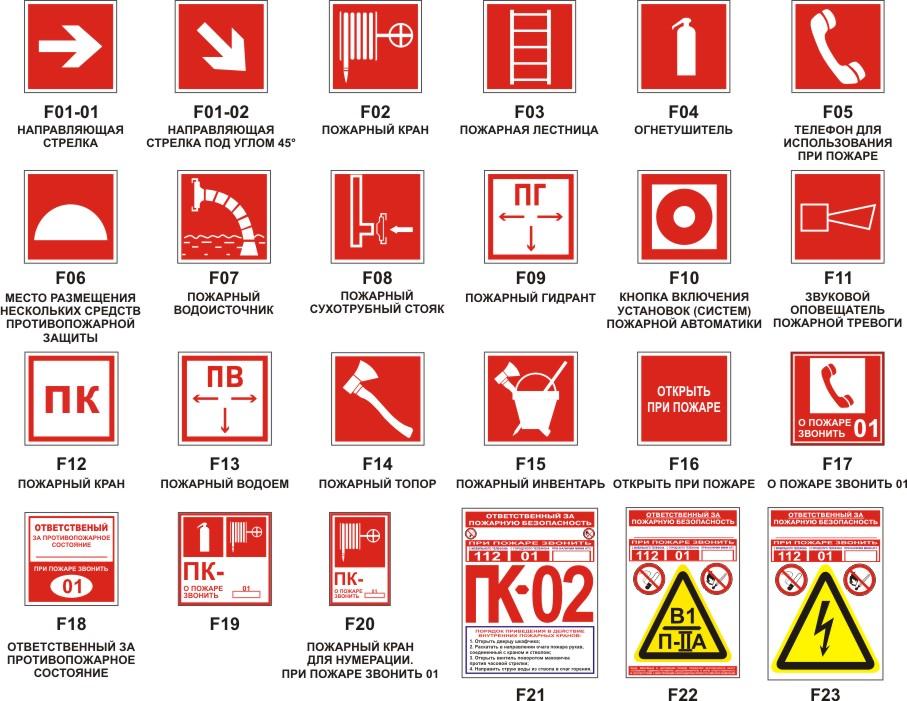 Госты знаки пожарной безопасности повышение квалификации профпатологов в 2010