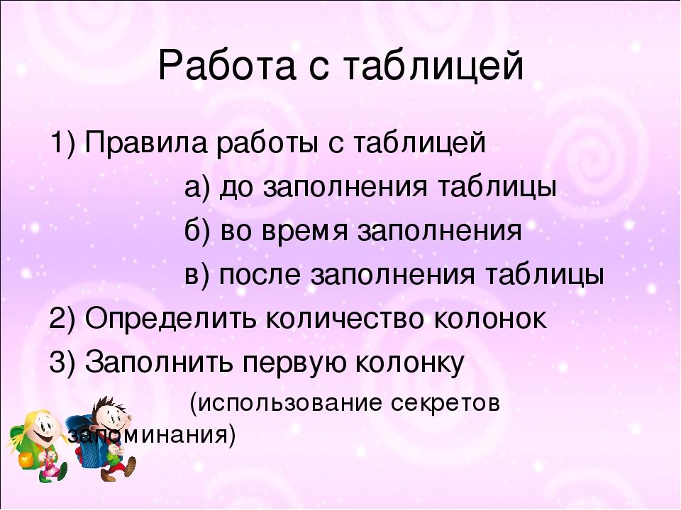 Работа с таблицей 1) Правила работы с таблицей а) до заполнения таблицы б) во...