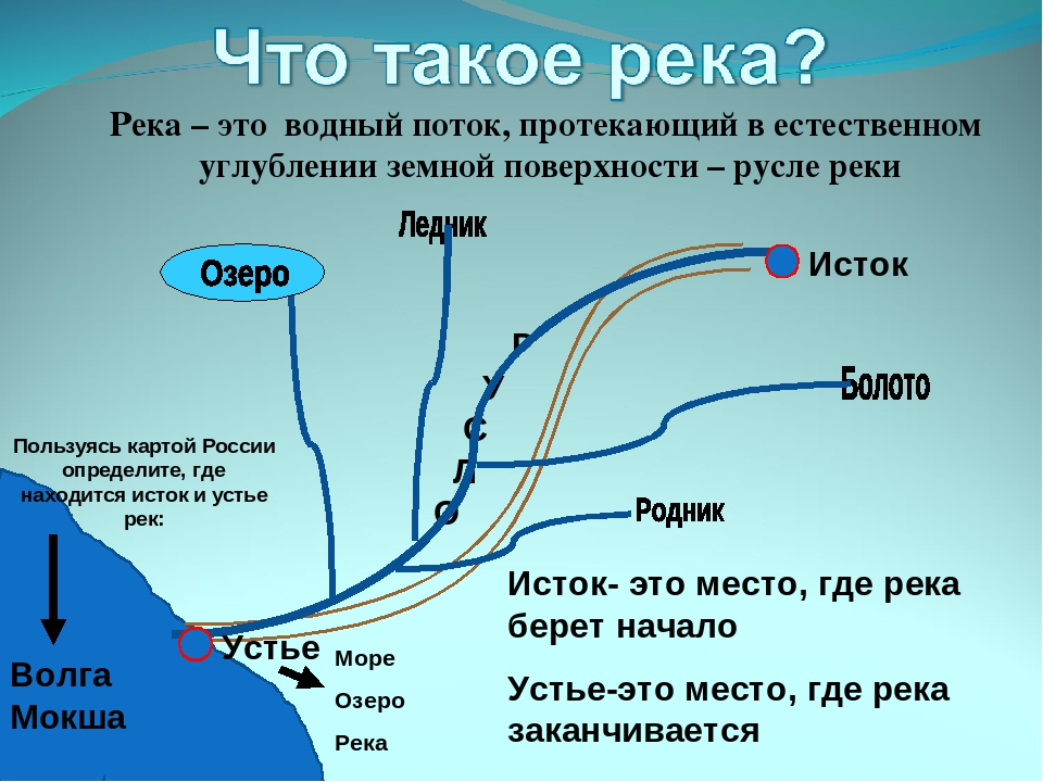 что реки россии от истока до устья фото юго-восточной части африканского