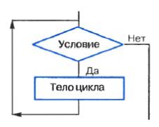 Контрольная работа по теме Основы алгоритмизации для класса  hello html maf6fd73 png
