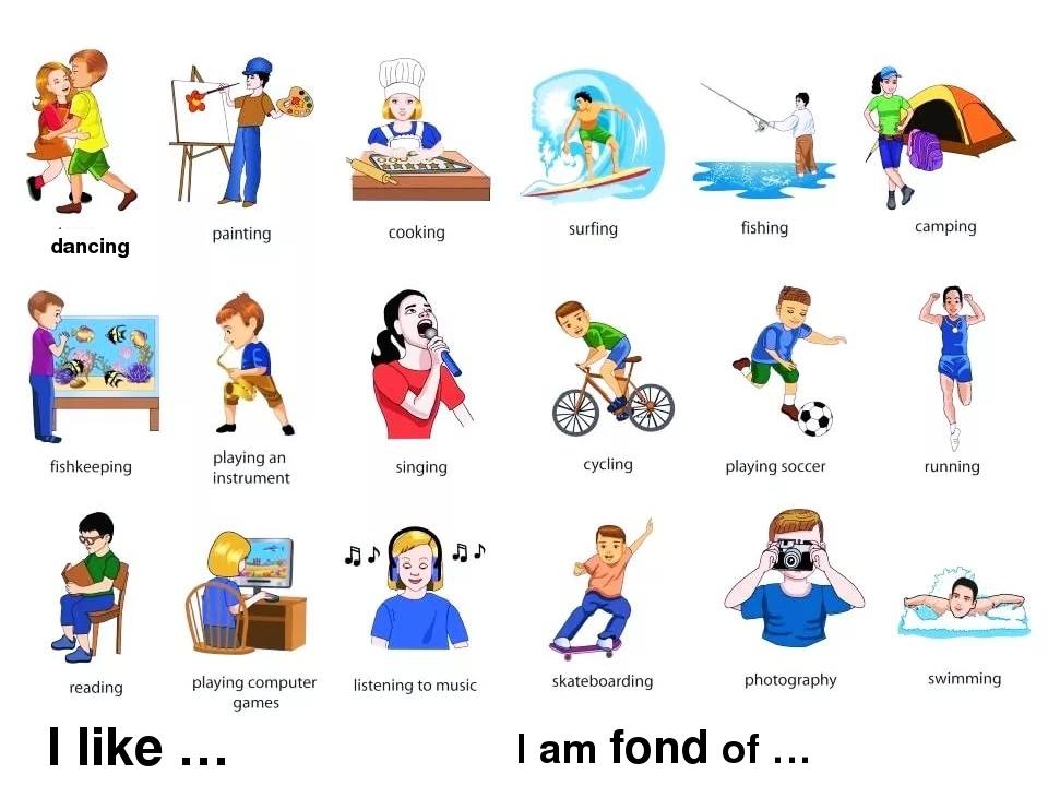 Картинки по теме хобби к уроку английского