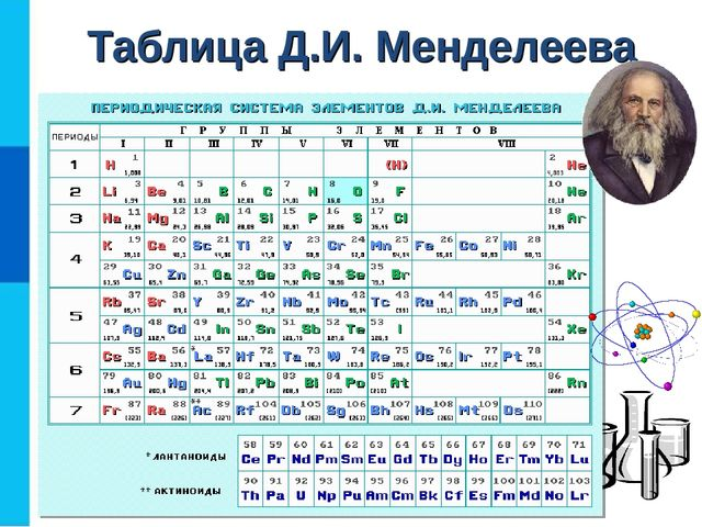 Книга периодическая система химических элементов ди менделеева в минске с доставкой по беларуси почтой