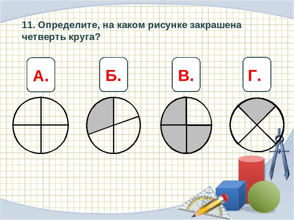 11. Определите, на каком рисунке закрашена четверть круга? А. Б. В. Г.