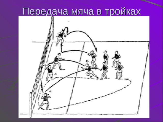Передача мяча в тройках