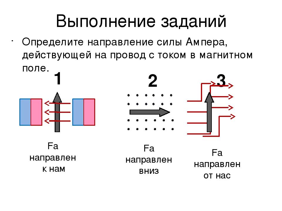 Выполнение заданий Определите направление силы Ампера, действующей на провод...