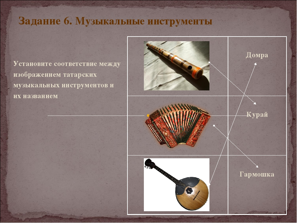 Задание 6. Музыкальные инструменты Установите соответствие между изображением...