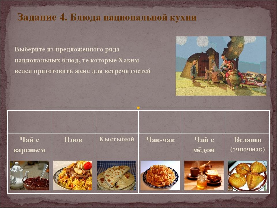Задание 4. Блюда национальной кухни Выберите из предложенного ряда национальн...