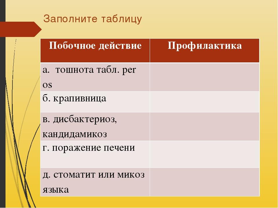 Заполните таблицу Побочное действие Профилактика а. тошнота табл.per os б. кр...