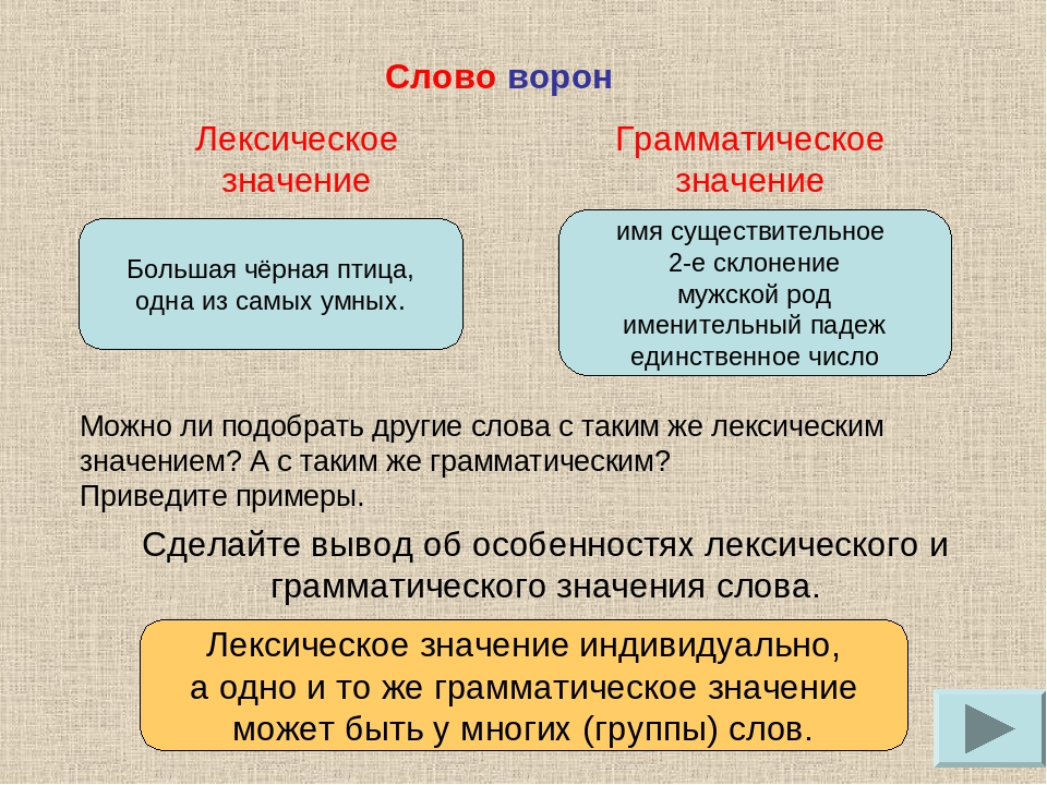 Дезавуировать Значение Слова