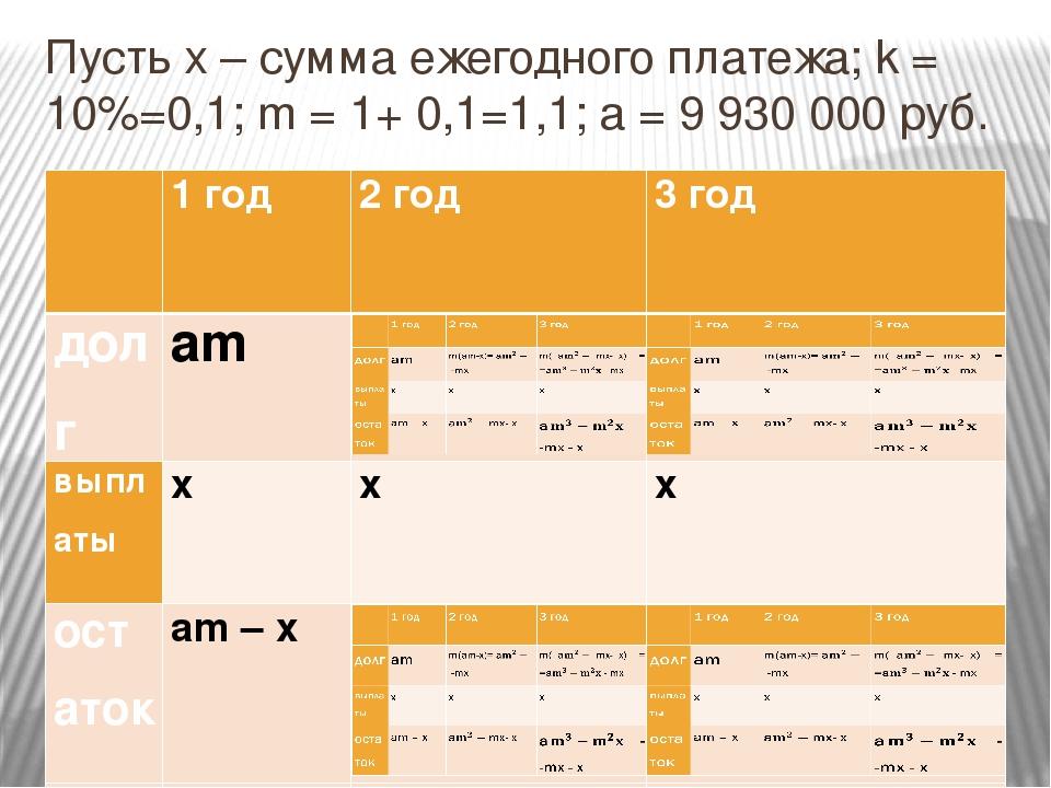 Пусть х – сумма ежегодного платежа; k = 10%=0,1; m = 1+ 0,1=1,1; а = 9930 00...