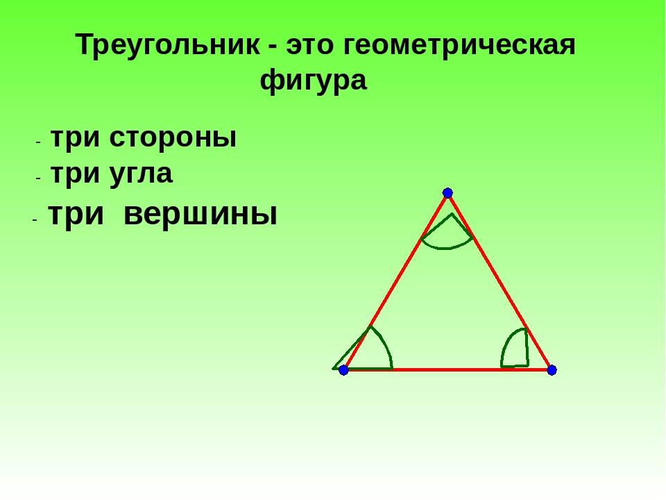 этот стороны треугольника картинка сейчас