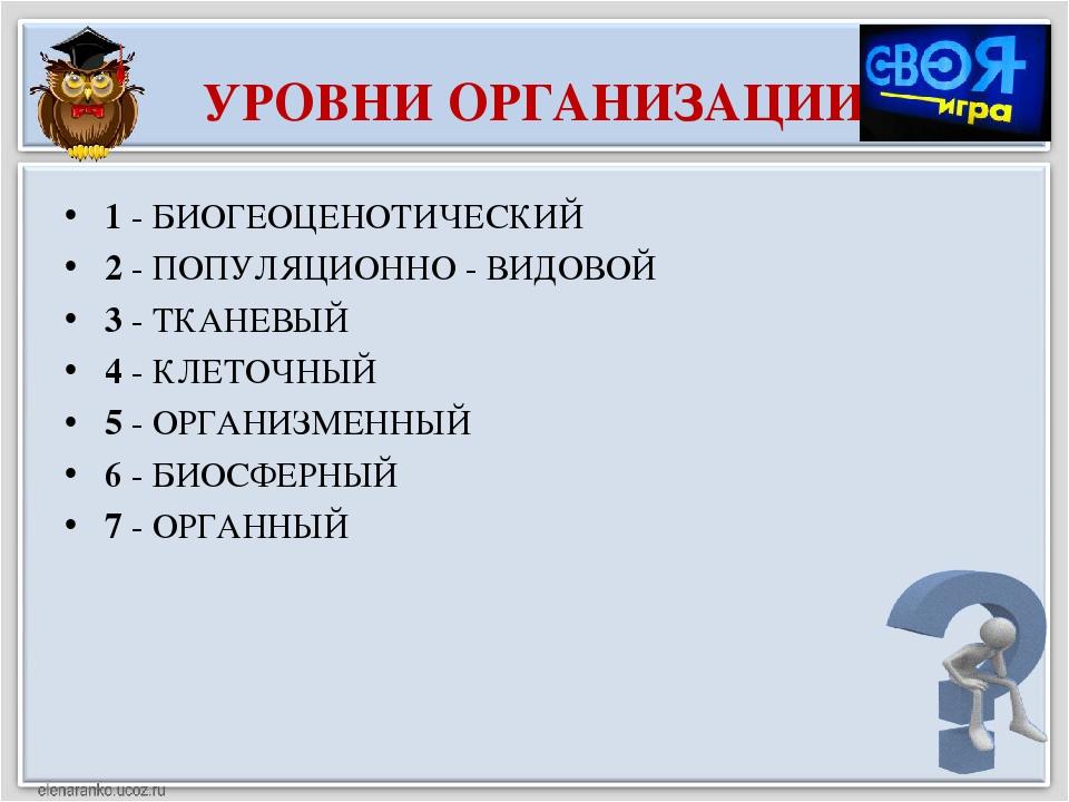 УРОВНИ ОРГАНИЗАЦИИ 1 - БИОГЕОЦЕНОТИЧЕСКИЙ 2 - ПОПУЛЯЦИОННО - ВИДОВОЙ 3 - ТКАН...