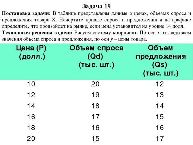 Задачи на спроси и предложение с решениями решение задач по математике в3 классе