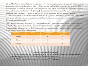 Д. И. Менделеев атомдық массаларының осу ретімен орналасқан химиялық элементт