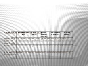 «Жылдам шығар» есеп шығару: 1-есеп: 8 г мыс (II)оксидін алу үшін қанша грамм
