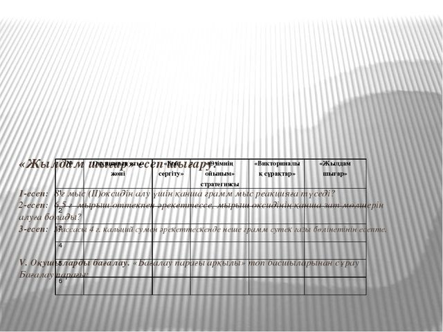 «Жылдам шығар» есеп шығару: 1-есеп: 8 г мыс (II)оксидін алу үшін қанша грамм...