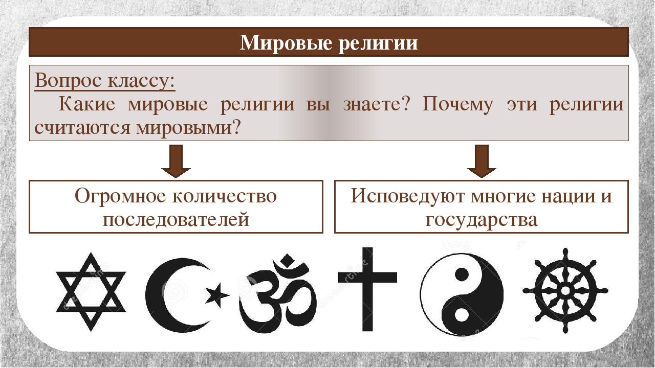 Мировые религии Вопрос классу: Какие мировые религии вы знаете? Почему эти р...