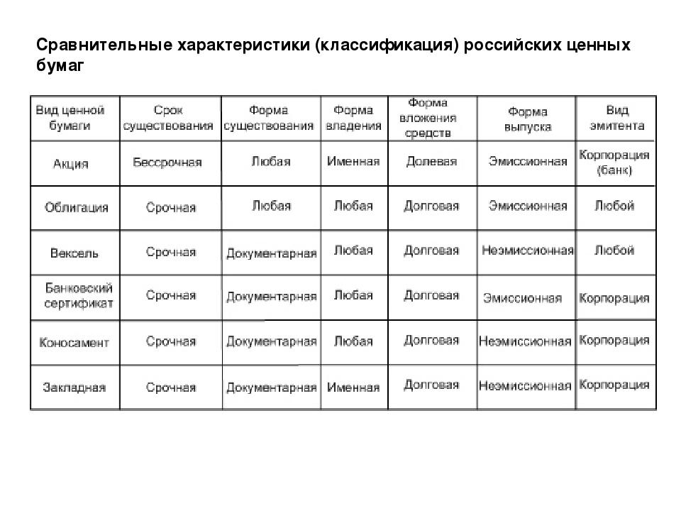 сравнительная характеристика казино россии