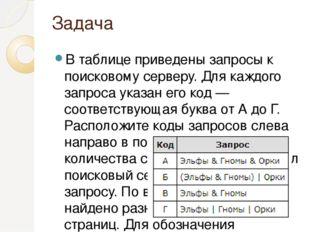 Задача В таблице приведены запросы к поисковому серверу. Для каждого запроса