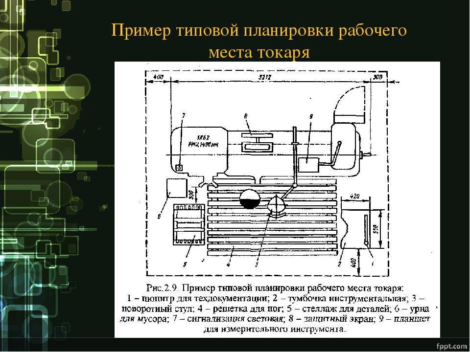 Схемы рабочих мест токаря