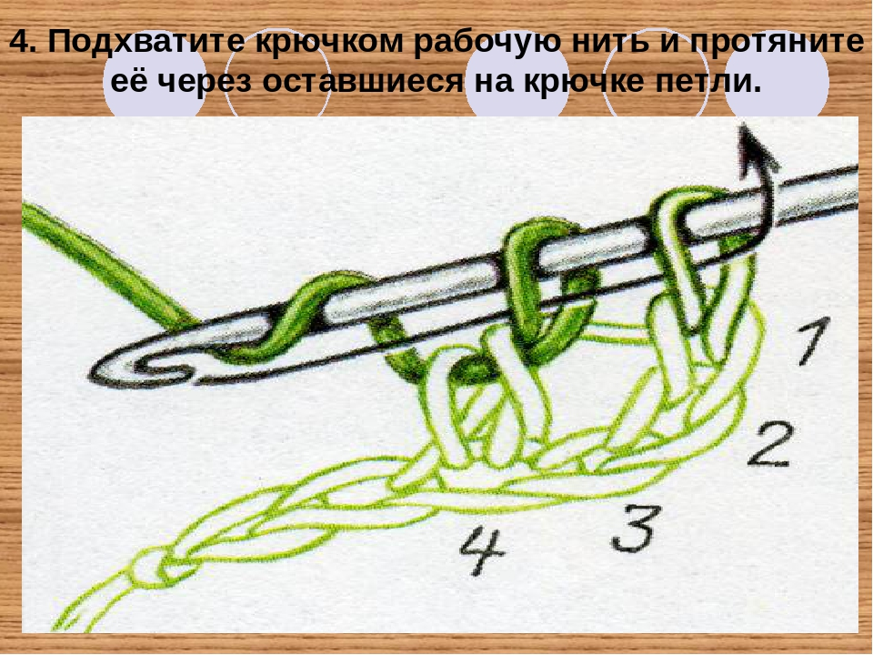 Проекты по технологии вязание крючком