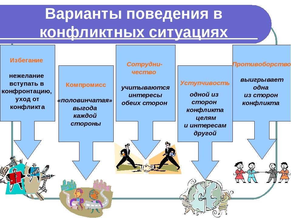 МГТУ сформировались тренинг на выявление конфликтных ситуаций как