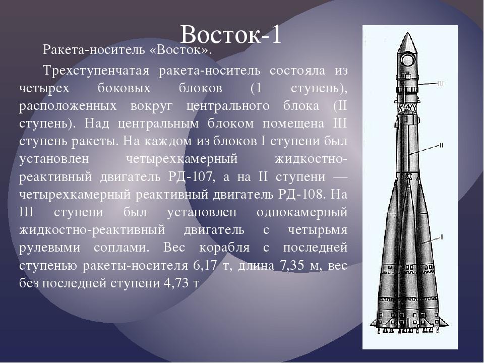 Ракета-носитель «Восток». Трехступенчатая ракета-носитель состояла из четырех...